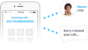 Accept Business Calls Forwarded to Your Cell Phone